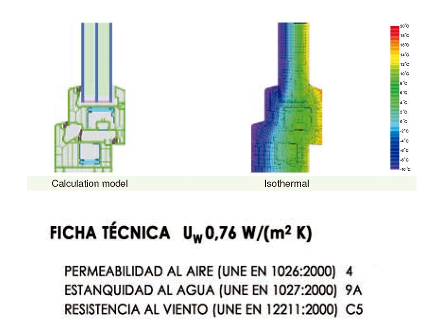 Ficha ventana PVC Passive house